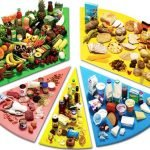 Шпаргалка для худеющих – самые калорийные продукты