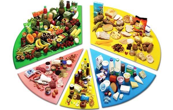 Самые полезные и калорийные продукты