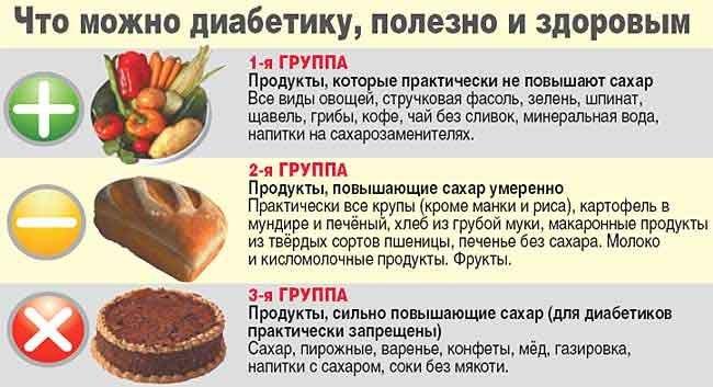 Правильное питание при диабете 2 типа