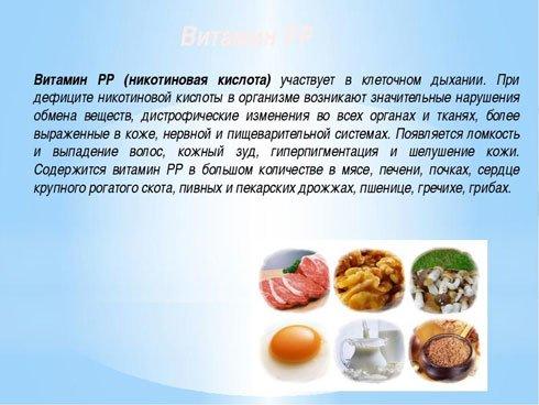 Витамин PP для кожи