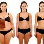 Как похудеть согласно своему гормональному типу?