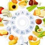 Какие витамины нужны для похудения? Содержание в продуктах