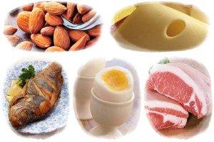 диета Протасова, просчет белков