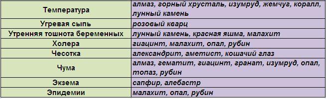 Изображение - Камень который лечит суставы lechebnye-kamni4