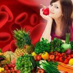 Питание по группе крови
