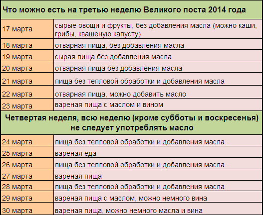 Календарь поста 2