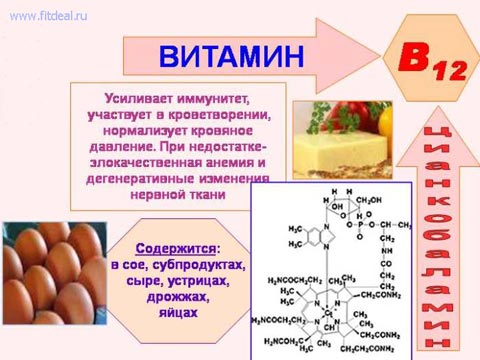 Лечение пернициозной анемии