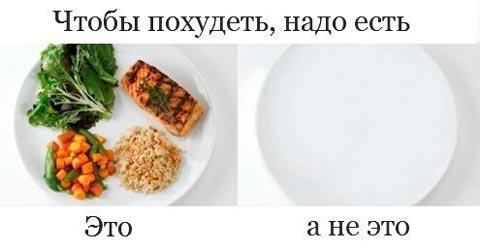 Правильное питание для похудения-6