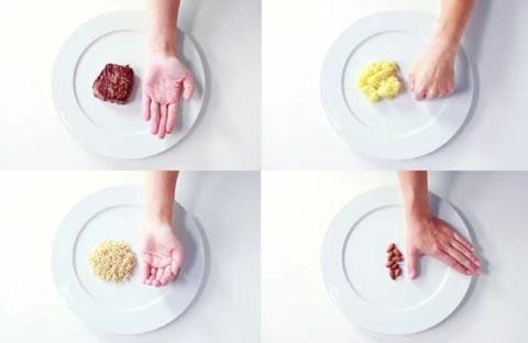 размеры порции