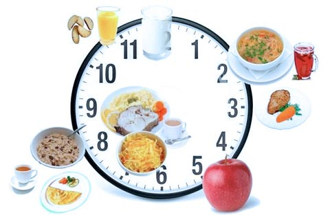 время еды