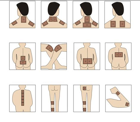 Перцовый пластырь при болях в суставах