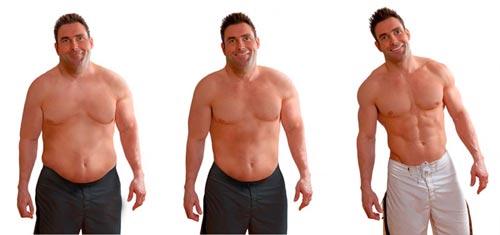 Как похудеть мужчине: 5 простых шагов.