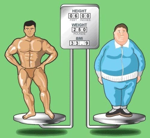 Следить за весом