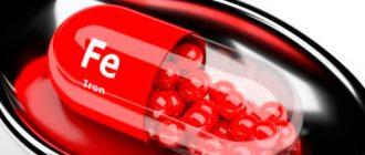 Железодефицитная анемия: симптомы, причины, лечение